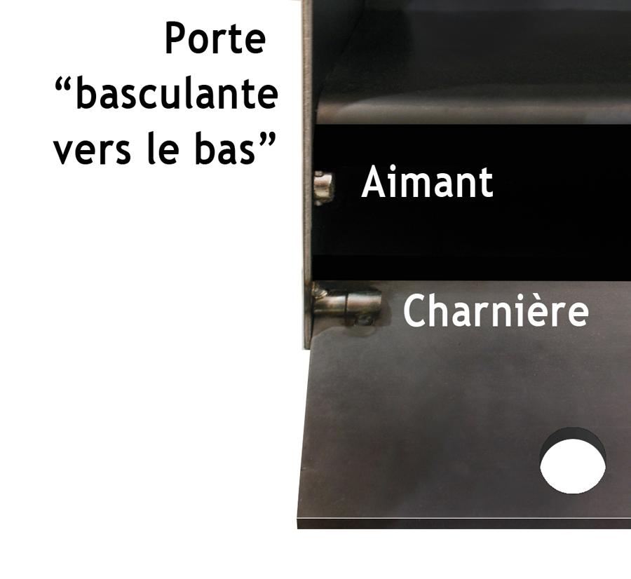 MEUBLE DE RANGEMENT MÉTAL (ACIER BRUT) STYLE LOFT INDUSTRIEL SUR MESURE .
